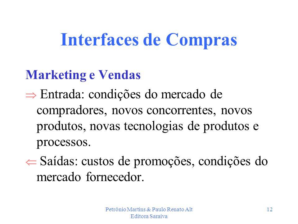 Petrônio Martins & Paulo Renato Alt Editora Saraiva 12 Interfaces de Compras Marketing e Vendas Entrada: condições do mercado de compradores, novos co