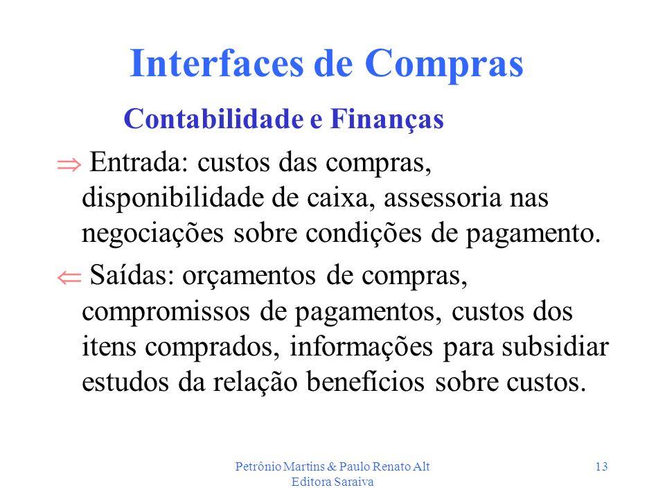 Petrônio Martins & Paulo Renato Alt Editora Saraiva 13 Interfaces de Compras Contabilidade e Finanças Entrada: custos das compras, disponibilidade de