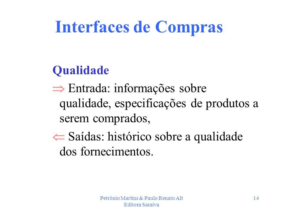 Petrônio Martins & Paulo Renato Alt Editora Saraiva 14 Interfaces de Compras Qualidade Entrada: informações sobre qualidade, especificações de produto
