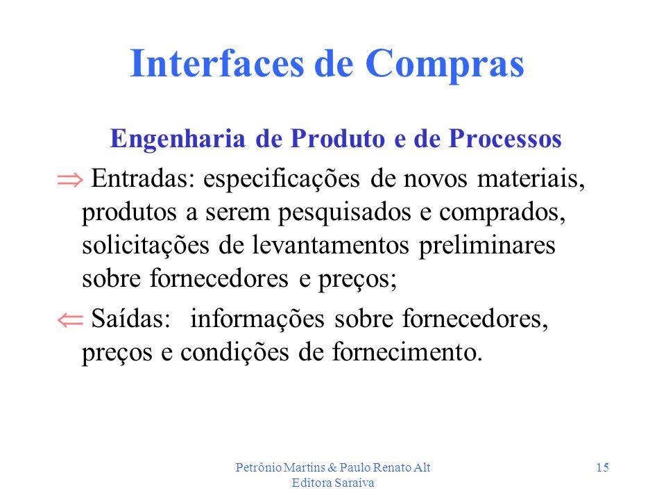 Petrônio Martins & Paulo Renato Alt Editora Saraiva 15 Interfaces de Compras Engenharia de Produto e de Processos Entradas: especificações de novos ma
