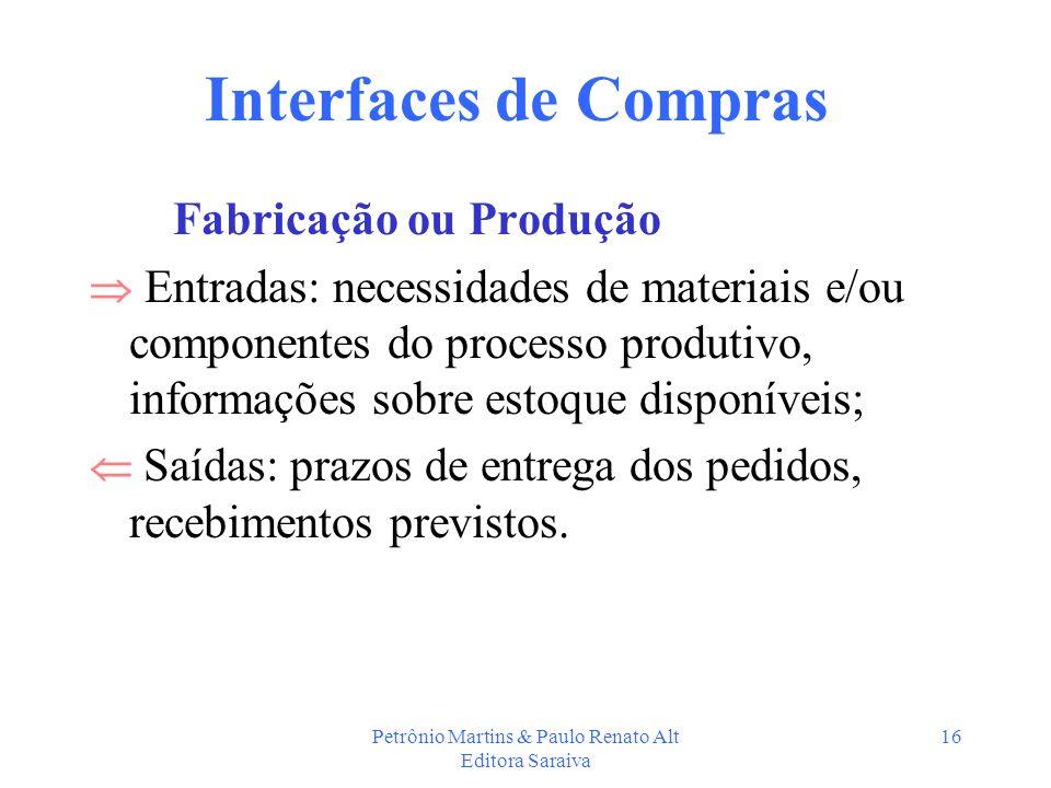 Petrônio Martins & Paulo Renato Alt Editora Saraiva 16 Interfaces de Compras Fabricação ou Produção Entradas: necessidades de materiais e/ou component