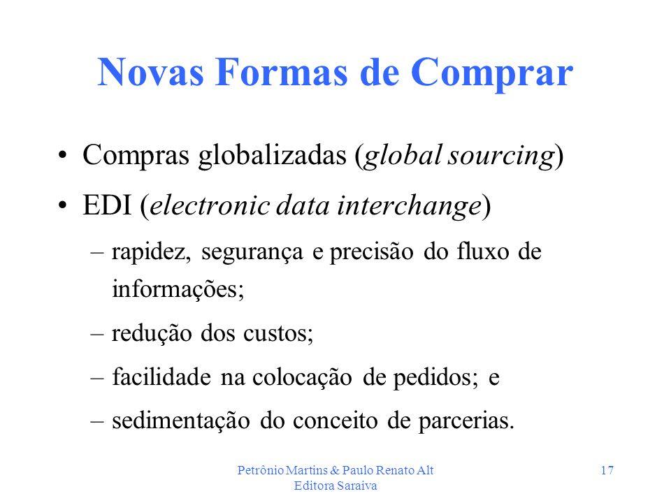 Petrônio Martins & Paulo Renato Alt Editora Saraiva 17 Novas Formas de Comprar Compras globalizadas (global sourcing) EDI (electronic data interchange