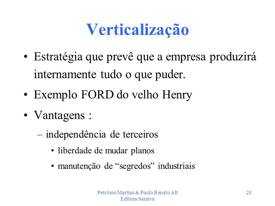 Petrônio Martins & Paulo Renato Alt Editora Saraiva 20 Verticalização Estratégia que prevê que a empresa produzirá internamente tudo o que puder. Exem