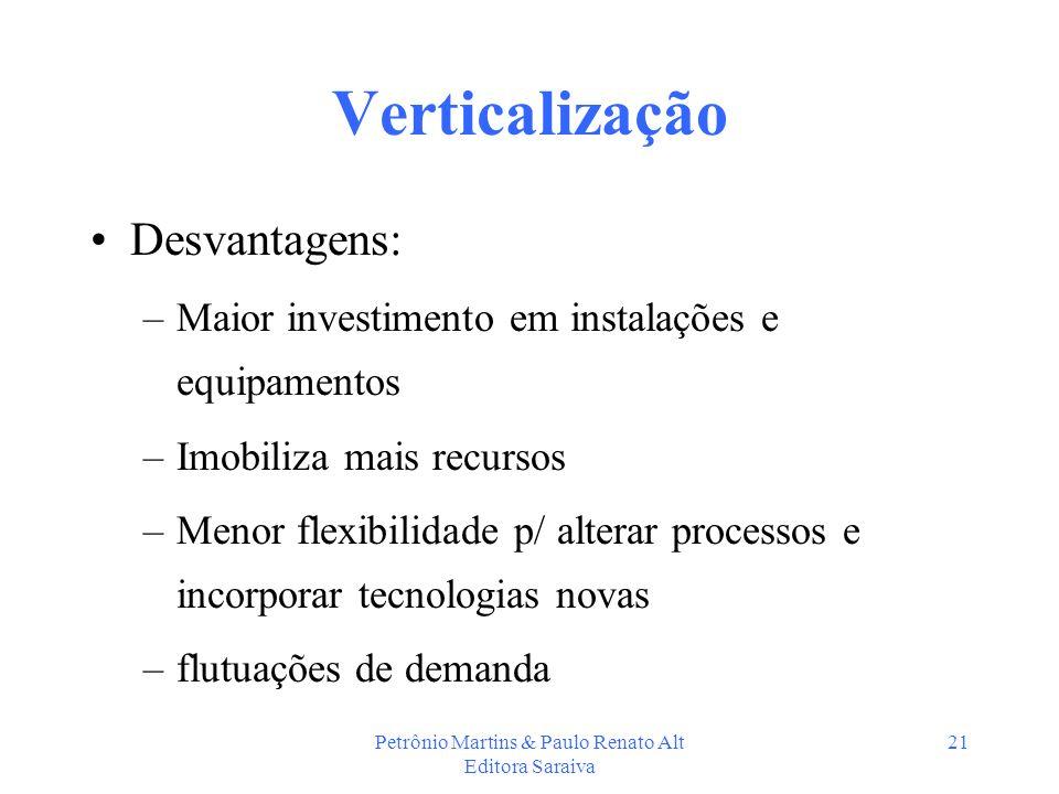 Petrônio Martins & Paulo Renato Alt Editora Saraiva 21 Verticalização Desvantagens: –Maior investimento em instalações e equipamentos –Imobiliza mais