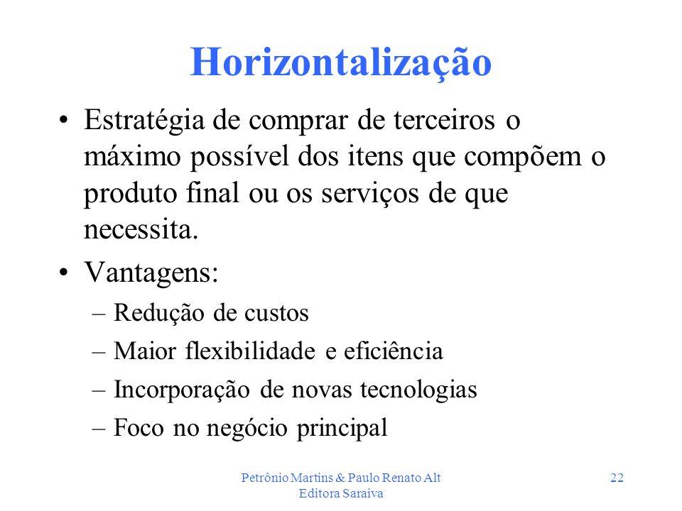 Petrônio Martins & Paulo Renato Alt Editora Saraiva 22 Horizontalização Estratégia de comprar de terceiros o máximo possível dos itens que compõem o p