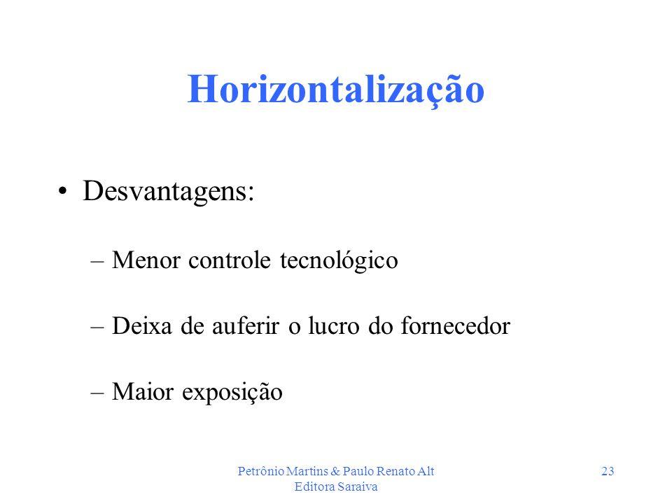 Petrônio Martins & Paulo Renato Alt Editora Saraiva 23 Horizontalização Desvantagens: –Menor controle tecnológico –Deixa de auferir o lucro do fornece