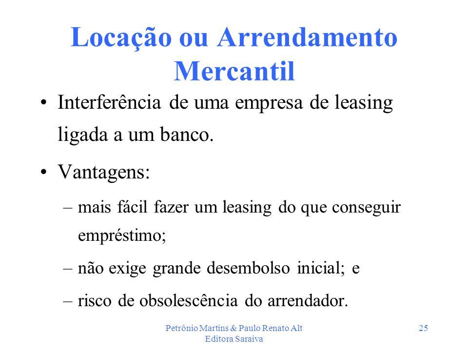 Petrônio Martins & Paulo Renato Alt Editora Saraiva 25 Locação ou Arrendamento Mercantil Interferência de uma empresa de leasing ligada a um banco. Va