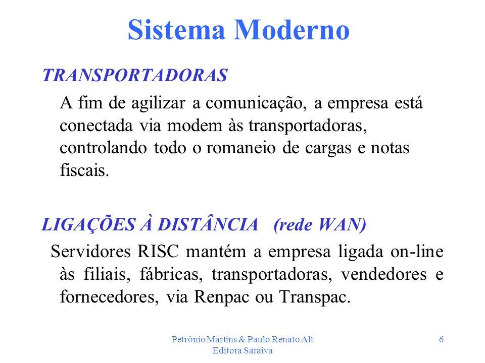 Petrônio Martins & Paulo Renato Alt Editora Saraiva 6 Sistema Moderno TRANSPORTADORAS A fim de agilizar a comunicação, a empresa está conectada via mo