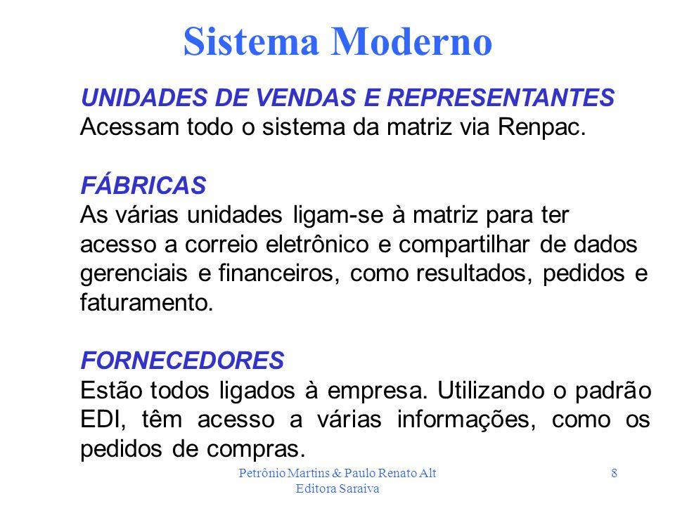 Petrônio Martins & Paulo Renato Alt Editora Saraiva 8 Sistema Moderno UNIDADES DE VENDAS E REPRESENTANTES Acessam todo o sistema da matriz via Renpac.