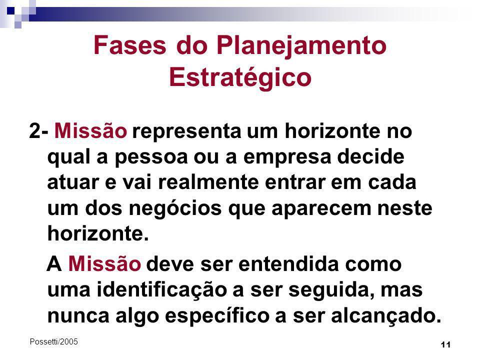 11 Possetti/2005 Fases do Planejamento Estratégico 2- Missão representa um horizonte no qual a pessoa ou a empresa decide atuar e vai realmente entrar