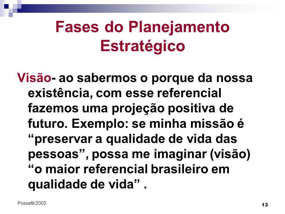 13 Possetti/2005 Fases do Planejamento Estratégico Visão- ao sabermos o porque da nossa existência, com esse referencial fazemos uma projeção positiva