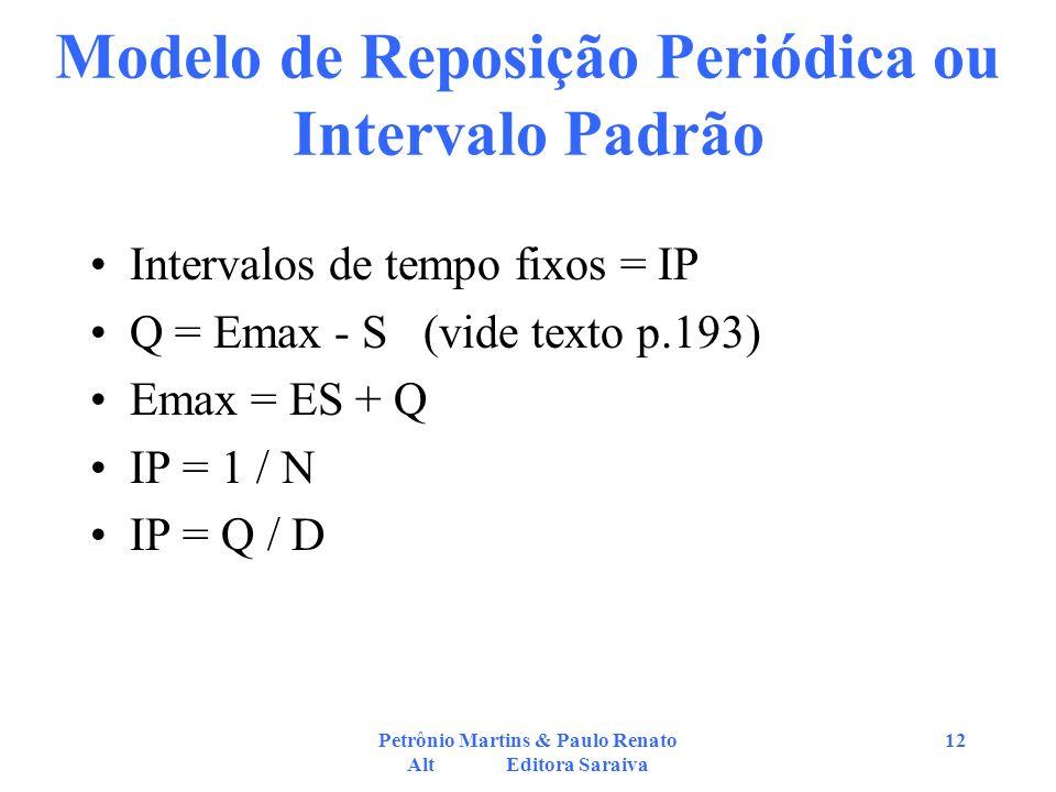 Petrônio Martins & Paulo Renato Alt Editora Saraiva 12 Modelo de Reposição Periódica ou Intervalo Padrão Intervalos de tempo fixos = IP Q = Emax - S (