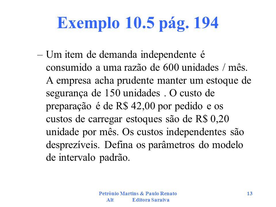 Petrônio Martins & Paulo Renato Alt Editora Saraiva 13 Exemplo 10.5 pág. 194 –Um item de demanda independente é consumido a uma razão de 600 unidades