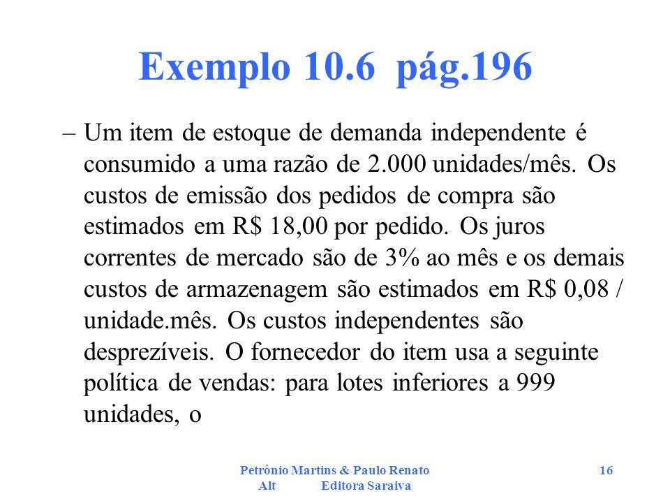 Petrônio Martins & Paulo Renato Alt Editora Saraiva 16 Exemplo 10.6 pág.196 –Um item de estoque de demanda independente é consumido a uma razão de 2.0