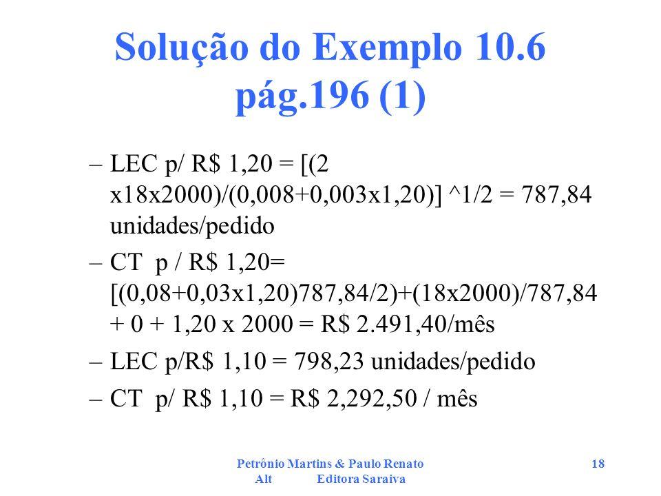 Petrônio Martins & Paulo Renato Alt Editora Saraiva 18 Solução do Exemplo 10.6 pág.196 (1) –LEC p/ R$ 1,20 = [(2 x18x2000)/(0,008+0,003x1,20)] ^1/2 =