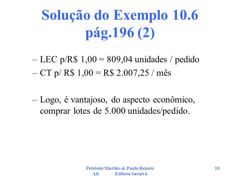 Petrônio Martins & Paulo Renato Alt Editora Saraiva 19 Solução do Exemplo 10.6 pág.196 (2) –LEC p/R$ 1,00 = 809,04 unidades / pedido –CT p/ R$ 1,00 =