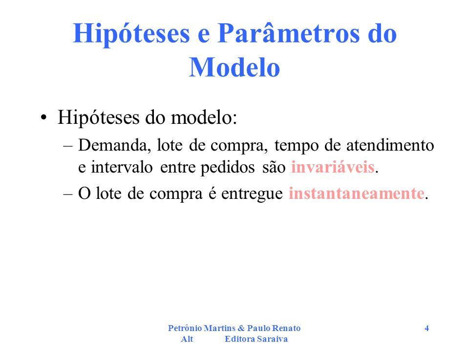 Petrônio Martins & Paulo Renato Alt Editora Saraiva 4 Hipóteses e Parâmetros do Modelo Hipóteses do modelo: –Demanda, lote de compra, tempo de atendim