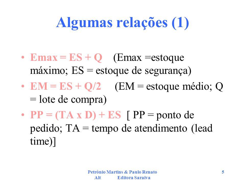 Petrônio Martins & Paulo Renato Alt Editora Saraiva 6 Algumas relações (2) IP = 1/N (IP = intervalo entre pedidos; N = intervalo de tempo) N = D / Q (D = demanda; Q = lote de compra)