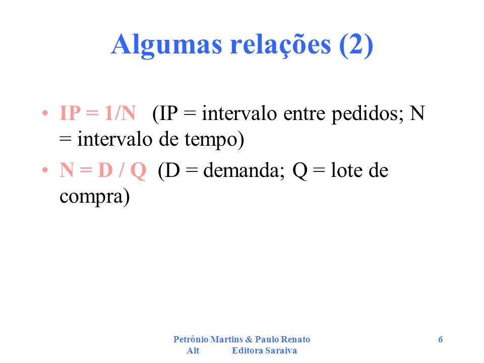 Petrônio Martins & Paulo Renato Alt Editora Saraiva 6 Algumas relações (2) IP = 1/N (IP = intervalo entre pedidos; N = intervalo de tempo) N = D / Q (