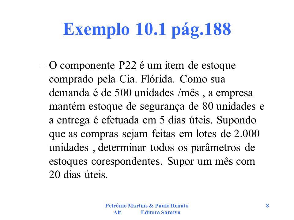 Petrônio Martins & Paulo Renato Alt Editora Saraiva 9 Solução do Exemplo 10.1 pág.188 ES = 80 unidades D = 500 unidades / mês Q = 2.000 unudades TA = 5 dias x (1/20) mês/dia = 0,25 mês a) Emax = ES + Q = 80 unidades + 2000 unidades / lote x 1 lote = 2.080 unidades
