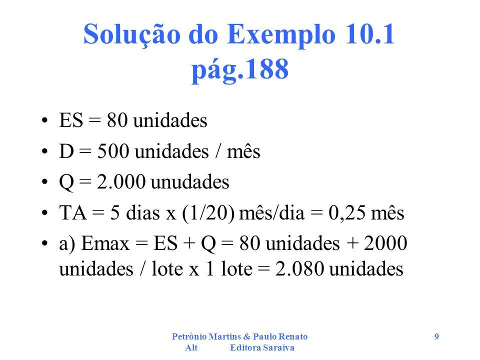 Petrônio Martins & Paulo Renato Alt Editora Saraiva 10 Exemplo 10.1 p.188 PP = (TA x D) + ES = (0,25 mês x 500 unidades /mês + 80 unidades = 205 unidades N = D/Q = 500 unidades/ mês / 2.000 unidades/pedido = 0,25 pedidos / mês IP = 1 / N = 1/ 0,25 pedidos / mês = 4 meses entre pedidos EM = ES + Q/2 = 80 + 2.000/2 = 1.080 unidades