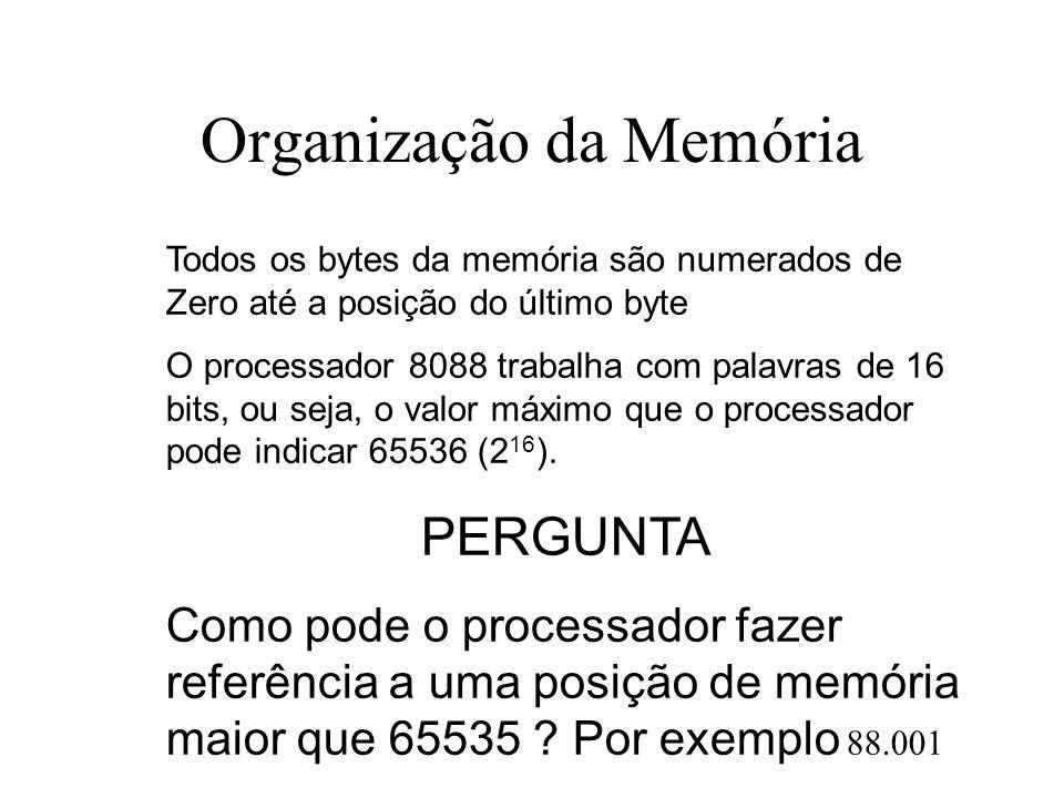 Organização da Memória Todos os bytes da memória são numerados de Zero até a posição do último byte O processador 8088 trabalha com palavras de 16 bit