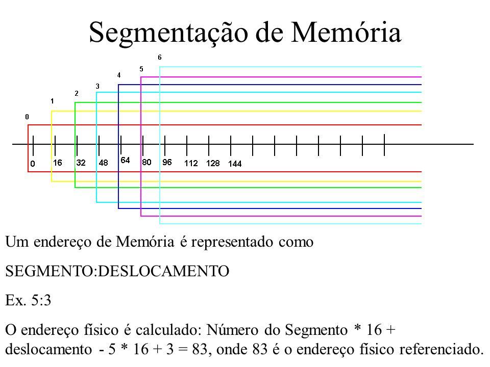 Segmentação de Memória Um endereço de Memória é representado como SEGMENTO:DESLOCAMENTO Ex. 5:3 O endereço físico é calculado: Número do Segmento * 16