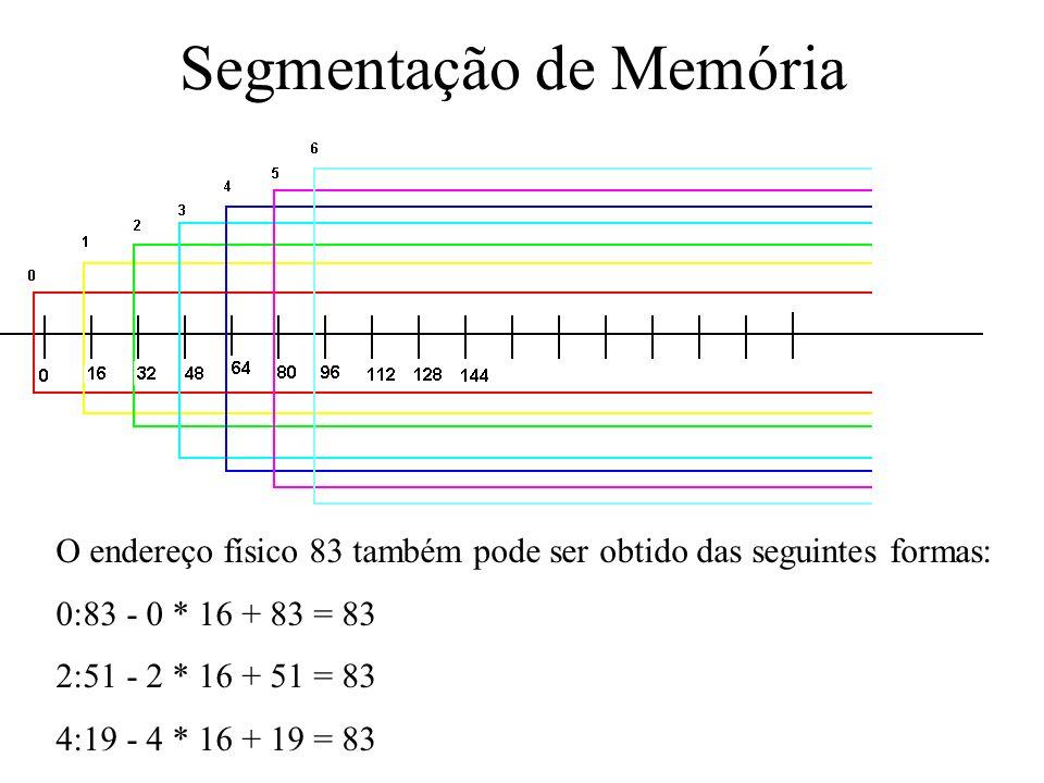 Segmentação de Memória O endereço físico 83 também pode ser obtido das seguintes formas: 0:83 - 0 * 16 + 83 = 83 2:51 - 2 * 16 + 51 = 83 4:19 - 4 * 16