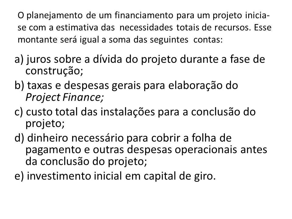 O planejamento de um financiamento para um projeto inicia- se com a estimativa das necessidades totais de recursos. Esse montante será igual a soma da
