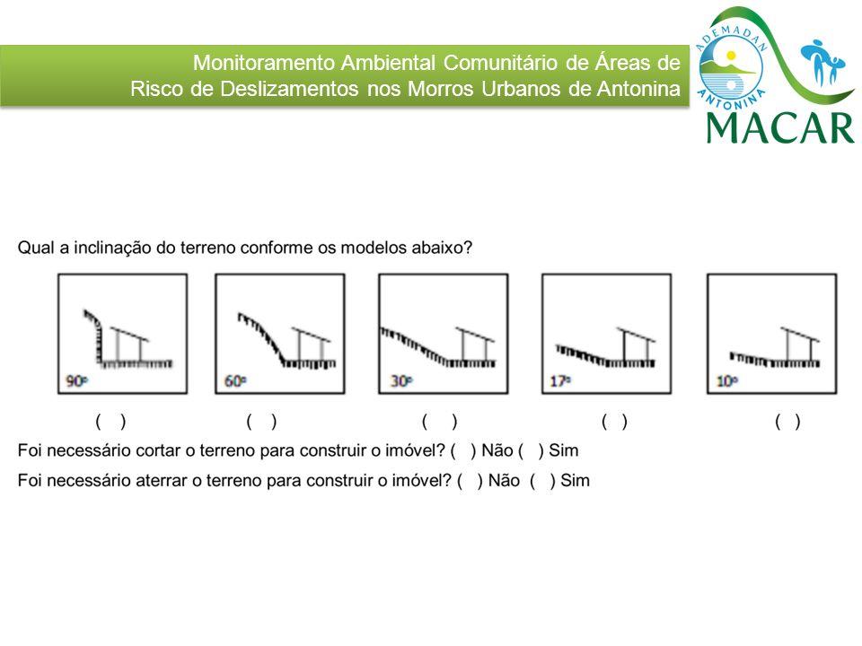 Monitoramento Ambiental Comunitário de Áreas de Risco de Deslizamentos nos Morros Urbanos de Antonina Monitoramento Ambiental Comunitário de Áreas de