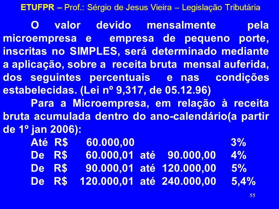55 ETUFPR – Prof.: Sérgio de Jesus Vieira – Legislação Tributária O valor devido mensalmente pela microempresa e empresa de pequeno porte, inscritas n
