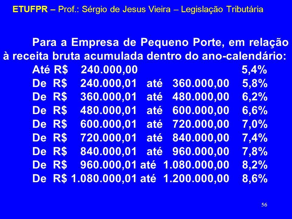 56 ETUFPR – Prof.: Sérgio de Jesus Vieira – Legislação Tributária Para a Empresa de Pequeno Porte, em relação à receita bruta acumulada dentro do ano-