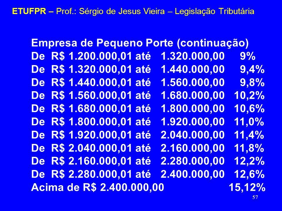 57 ETUFPR – Prof.: Sérgio de Jesus Vieira – Legislação Tributária Empresa de Pequeno Porte (continuação) De R$ 1.200.000,01 até 1.320.000,00 9% De R$