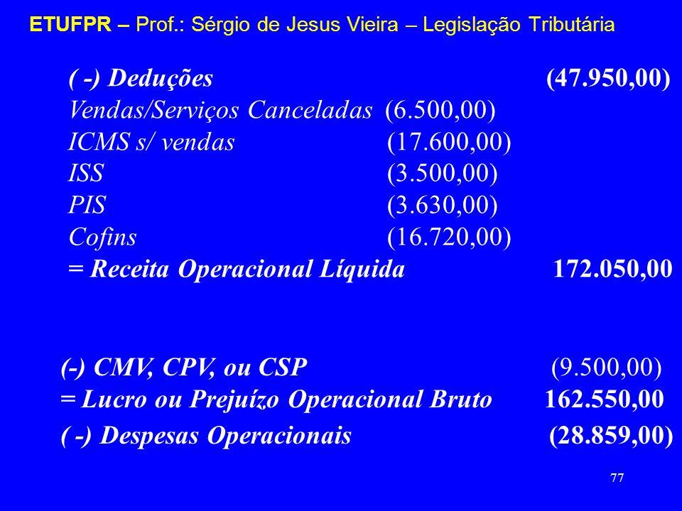 77 ETUFPR – Prof.: Sérgio de Jesus Vieira – Legislação Tributária ( -) Deduções (47.950,00) Vendas/Serviços Canceladas (6.500,00) ICMS s/ vendas (17.6