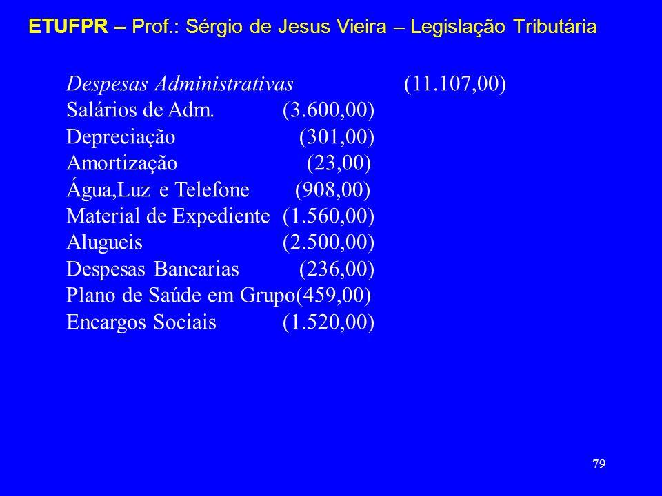 79 ETUFPR – Prof.: Sérgio de Jesus Vieira – Legislação Tributária Despesas Administrativas (11.107,00) Salários de Adm. (3.600,00) Depreciação (301,00
