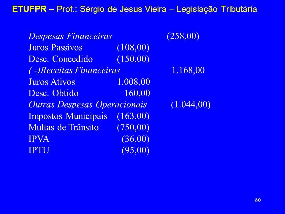 80 ETUFPR – Prof.: Sérgio de Jesus Vieira – Legislação Tributária Despesas Financeiras (258,00) Juros Passivos (108,00) Desc. Concedido(150,00) ( -)Re