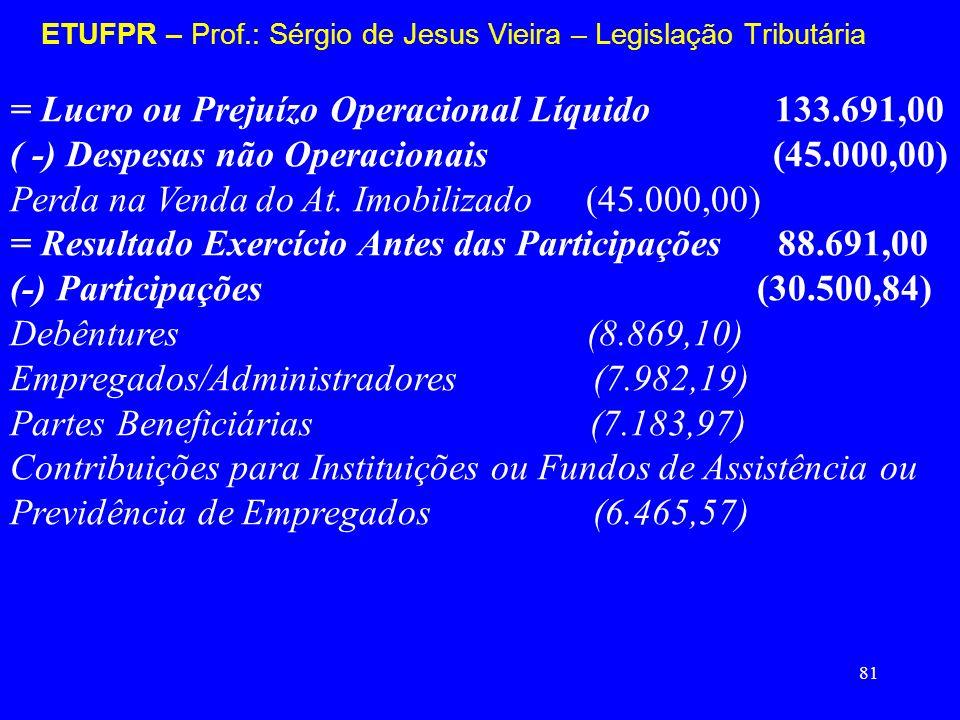 81 ETUFPR – Prof.: Sérgio de Jesus Vieira – Legislação Tributária = Lucro ou Prejuízo Operacional Líquido 133.691,00 ( -) Despesas não Operacionais (4