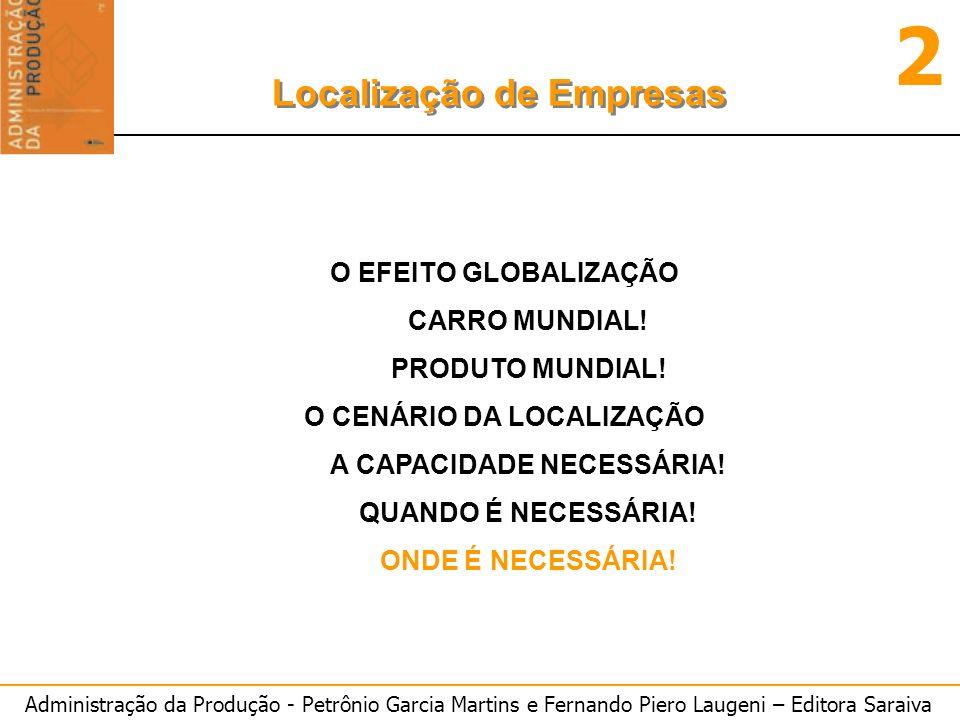Administração da Produção - Petrônio Garcia Martins e Fernando Piero Laugeni – Editora Saraiva 2 Localização de Empresas O EFEITO GLOBALIZAÇÃO CARRO MUNDIAL.
