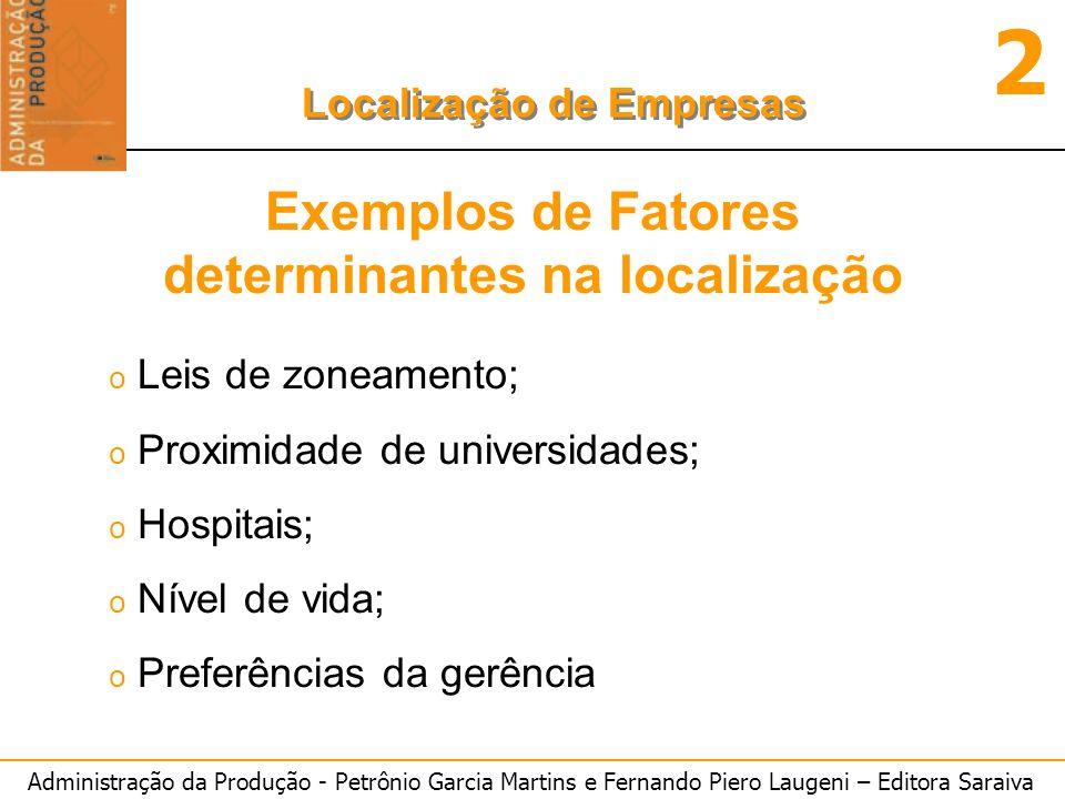 Administração da Produção - Petrônio Garcia Martins e Fernando Piero Laugeni – Editora Saraiva 2 Localização de Empresas o Leis de zoneamento; o Proxi