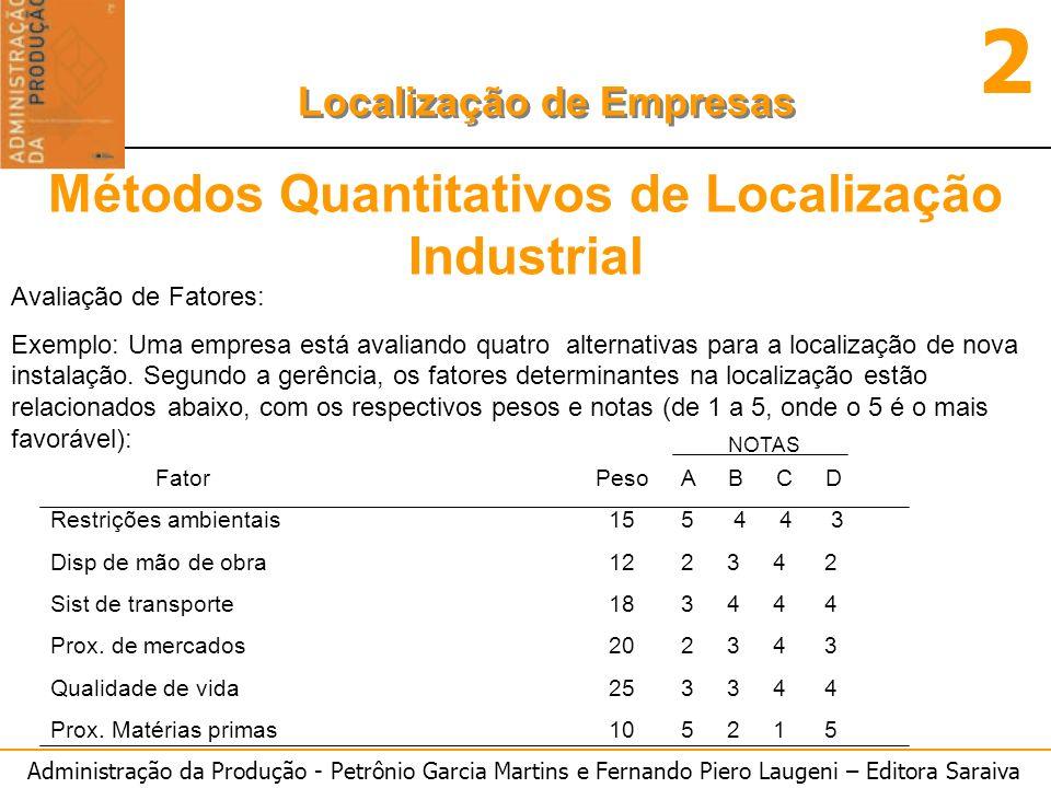 Administração da Produção - Petrônio Garcia Martins e Fernando Piero Laugeni – Editora Saraiva 2 Localização de Empresas Métodos Quantitativos de Loca