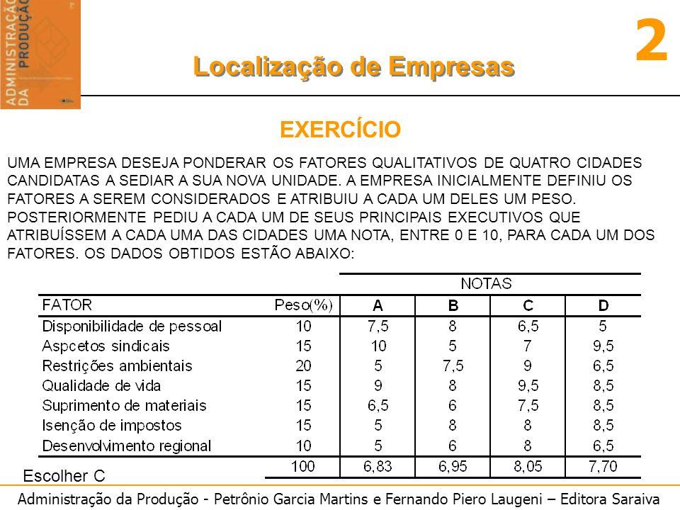Administração da Produção - Petrônio Garcia Martins e Fernando Piero Laugeni – Editora Saraiva 2 Localização de Empresas Escolher C UMA EMPRESA DESEJA
