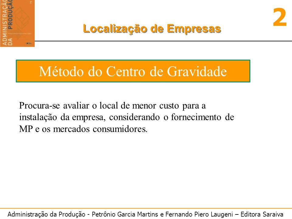 Administração da Produção - Petrônio Garcia Martins e Fernando Piero Laugeni – Editora Saraiva 2 Localização de Empresas Método do Centro de Gravidade