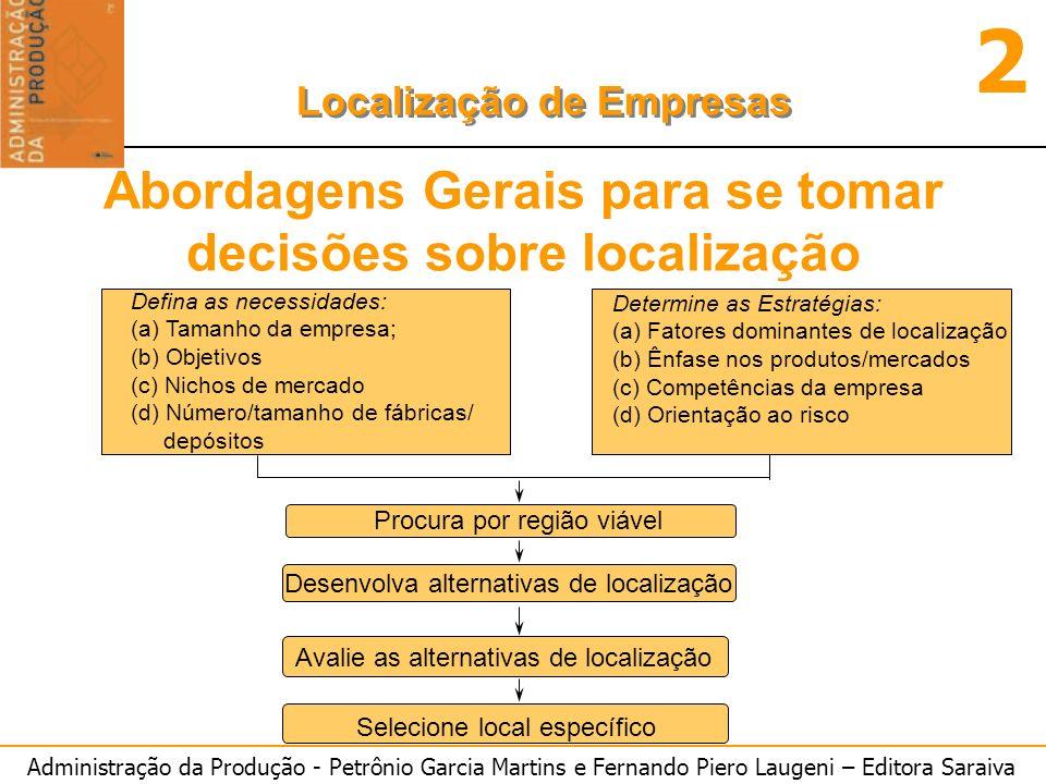 Administração da Produção - Petrônio Garcia Martins e Fernando Piero Laugeni – Editora Saraiva 2 Localização de Empresas Defina as necessidades: (a) T