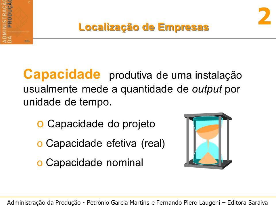 Administração da Produção - Petrônio Garcia Martins e Fernando Piero Laugeni – Editora Saraiva 2 Localização de Empresas Capacidade produtiva de uma instalação usualmente mede a quantidade de output por unidade de tempo.