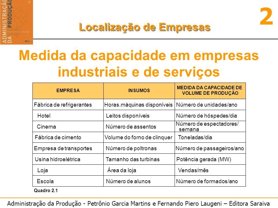 Administração da Produção - Petrônio Garcia Martins e Fernando Piero Laugeni – Editora Saraiva 2 Localização de Empresas EMPRESAINSUMOS MEDIDA DA CAPA