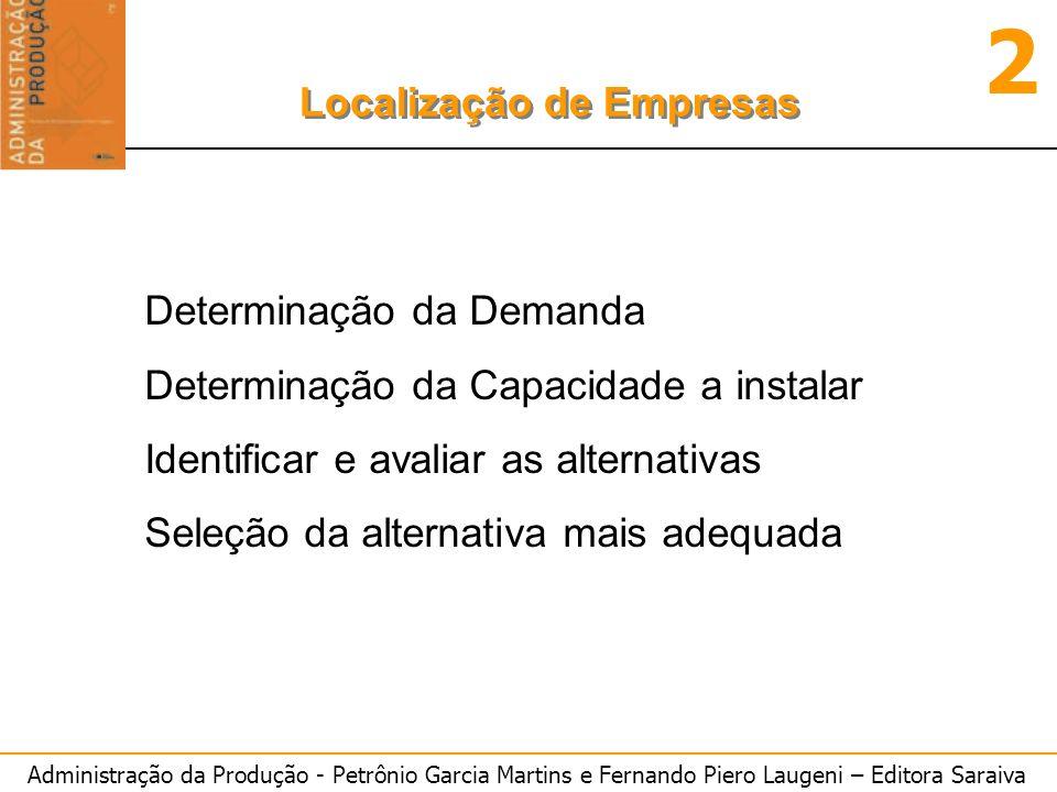 Administração da Produção - Petrônio Garcia Martins e Fernando Piero Laugeni – Editora Saraiva 2 Localização de Empresas Determinação da Demanda Deter