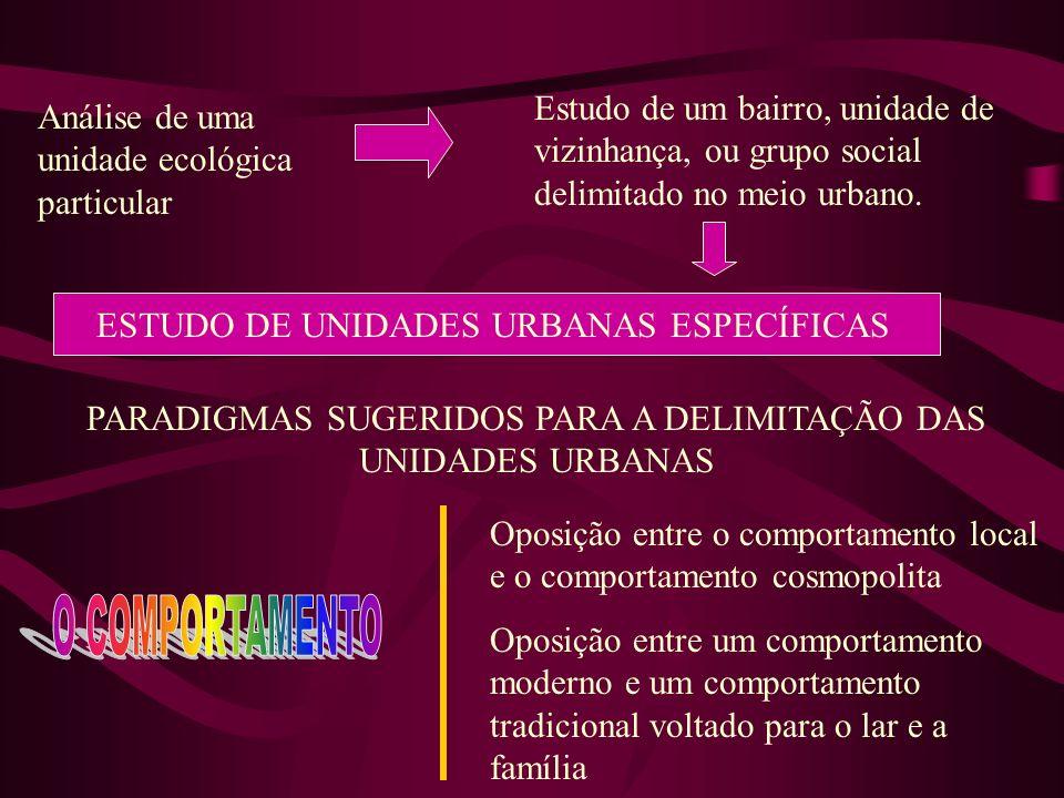 Análise de uma unidade ecológica particular Estudo de um bairro, unidade de vizinhança, ou grupo social delimitado no meio urbano. ESTUDO DE UNIDADES