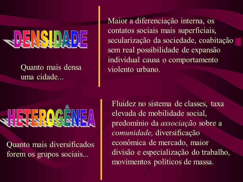 Quanto mais densa uma cidade... Maior a diferenciação interna, os contatos sociais mais superficiais, secularização da sociedade, coabitação sem real