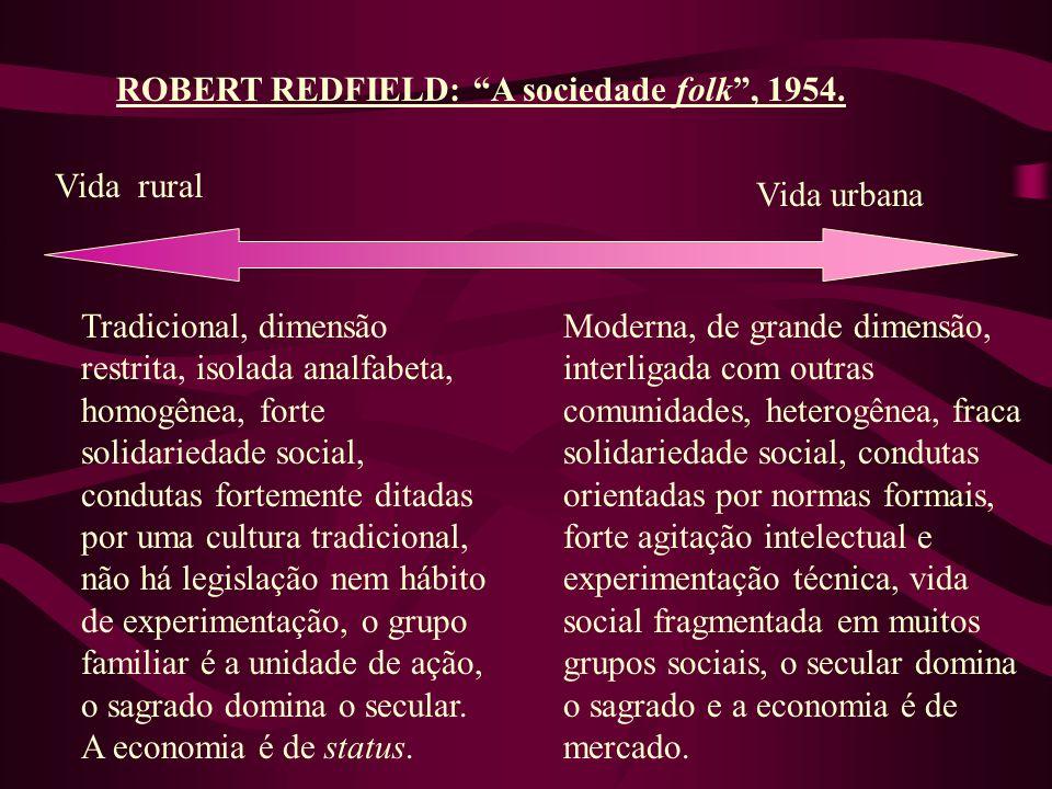 CRÍTICAS AO MODELO CULTURAL URBANO DA ESCOLA DE CHICAGO OSCAR LEWIS: Uma crítica à concepção rural-urbana de mudança social, 1953.