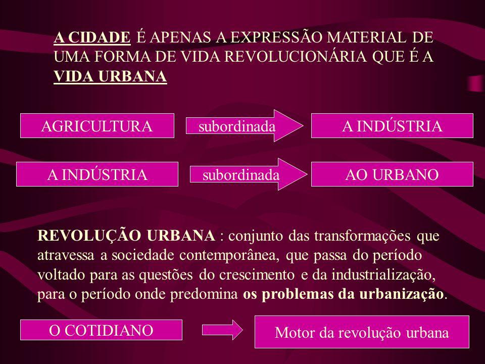 A CIDADE É APENAS A EXPRESSÃO MATERIAL DE UMA FORMA DE VIDA REVOLUCIONÁRIA QUE É A VIDA URBANA AGRICULTURA subordinada A INDÚSTRIA subordinada AO URBA